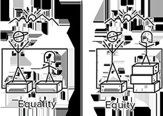 Equity graphics